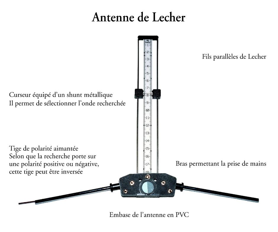 Cette image a un attribut alt vide; le nom du fichier est antenne-de-lecher.jpg